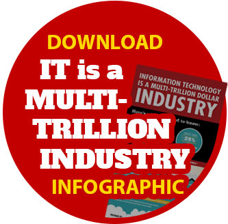 multi-trillion-industry-333px
