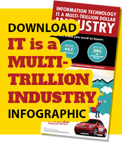 multi trillioin dollar it industry infografic thumbnail